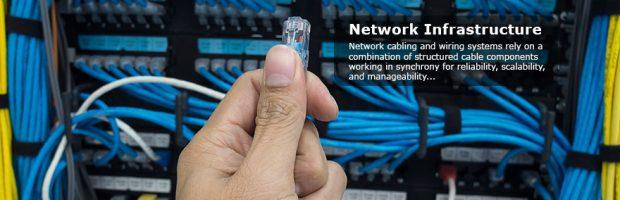 newtork cable data bank